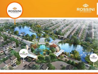 cluster rossini gading serpong