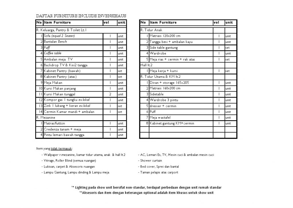 daftar furniture invensihaus tabebuya bsd