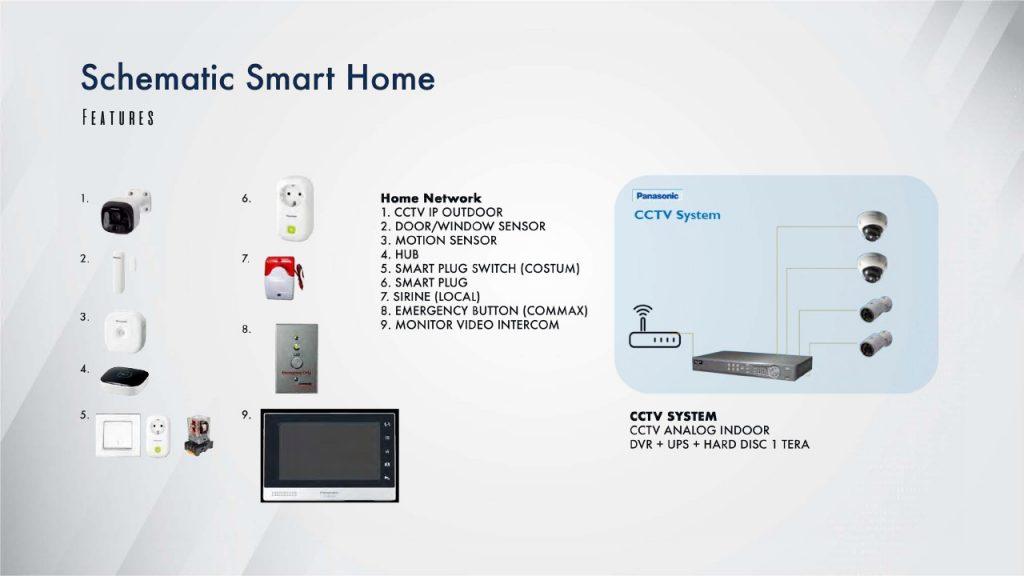 smart home the Zora BSD