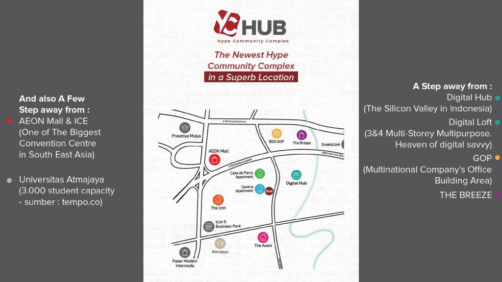 fasilitas sekitar Ruko YC Hub