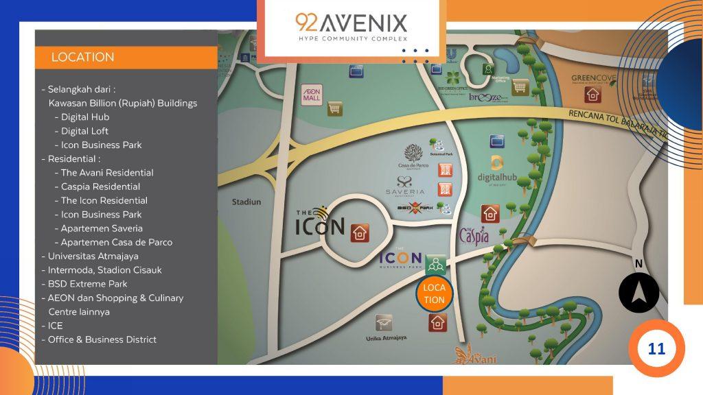 fasilitas sekitar ruko Avenix
