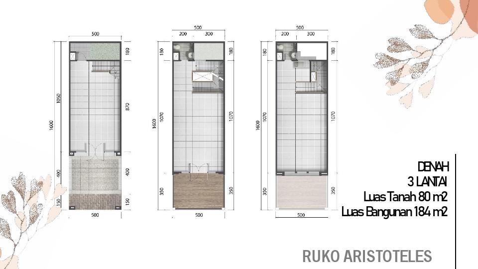 layout ruko 3 lantai