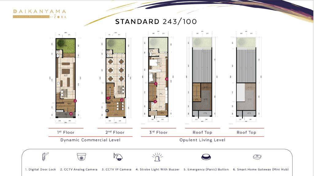 layout ruko daikanyama zora